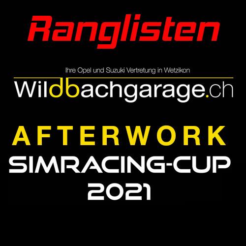 Rangliste Wildbach CUP